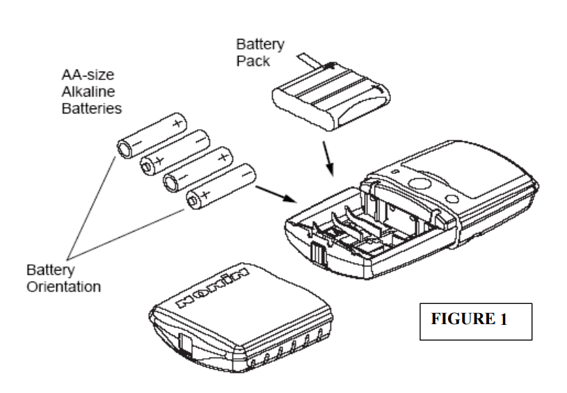 Nonin palmsat 2500 memory handheld pulse oximeter with alarm.